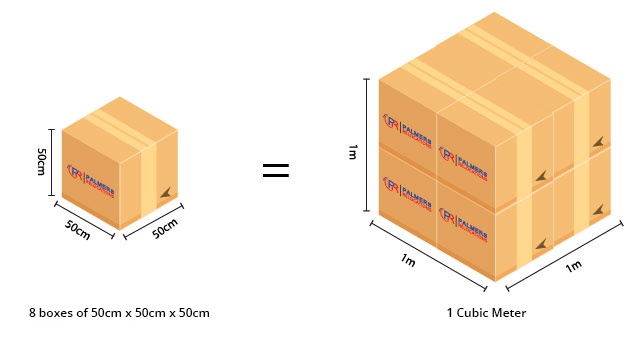 Understand Cubic Meters When Moving Home